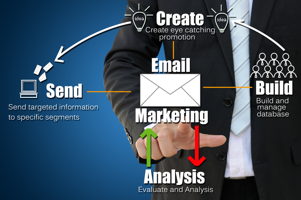 Tips for Your 2016 Restaurant Email Marketing Campaigns